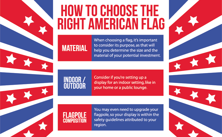 How to choose the right american flag infographic