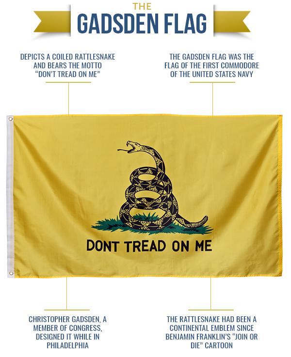 gadsden flag infographic