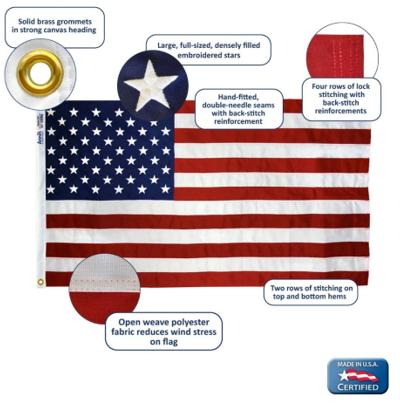 american flag break down