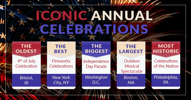 iconic annual celebrations graphic